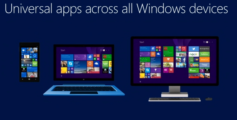 One app across multiple devices